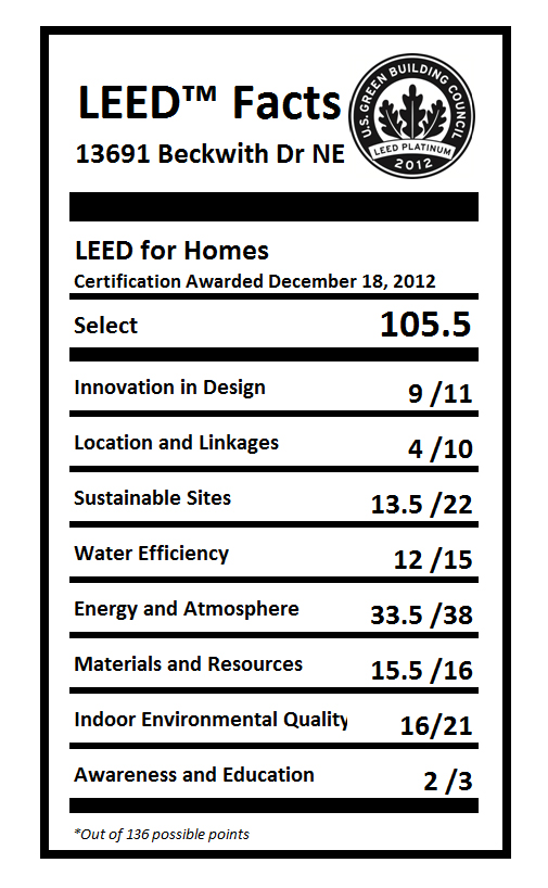 Leed platinum archives greenhome institute for Leed certification for homes