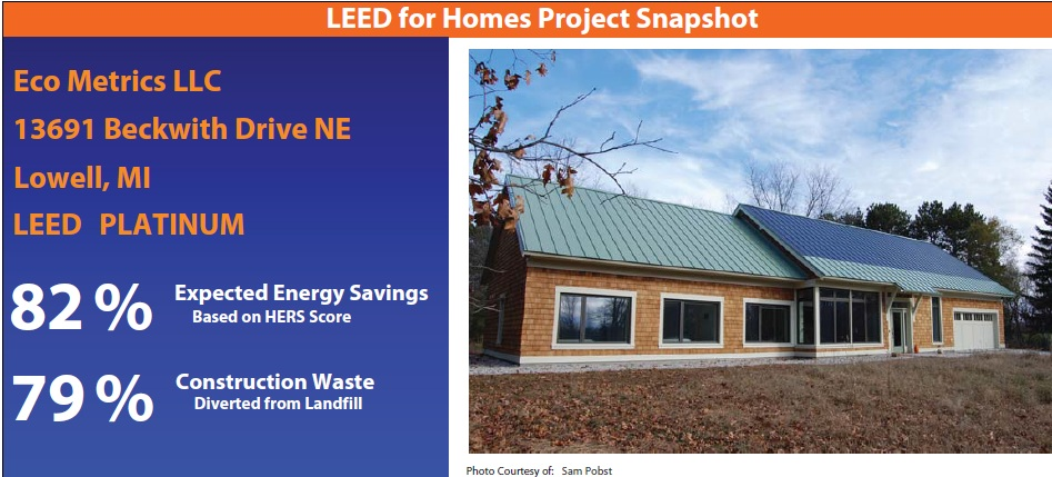 Register leed for homes project