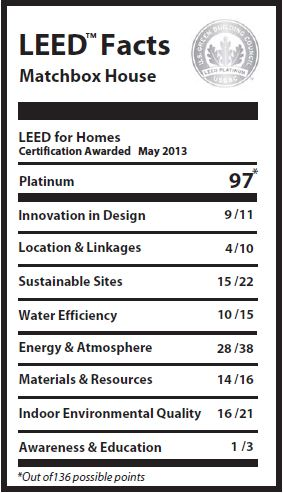 Matchbox house leed platinum certified ann arbor for Leed for homes rating system