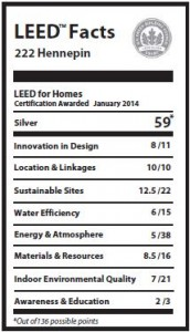 LEED Facts Label