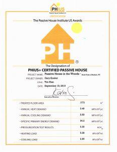 Konkol PHIUS+ Certificate