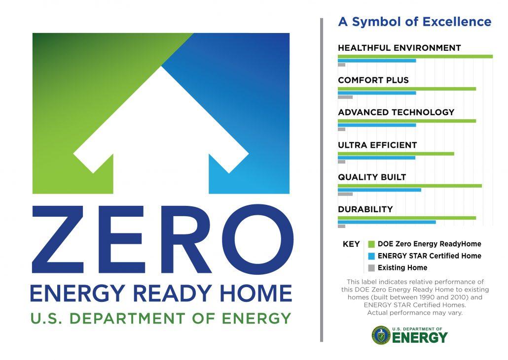 January 16 2017 what s happening aibd national aibd for Zero energy homes